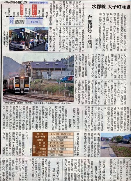 Daifuu_20191102234701